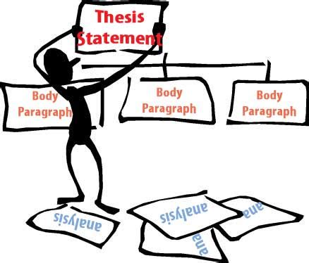 How do I plan and manage my thesis workload? - Learning